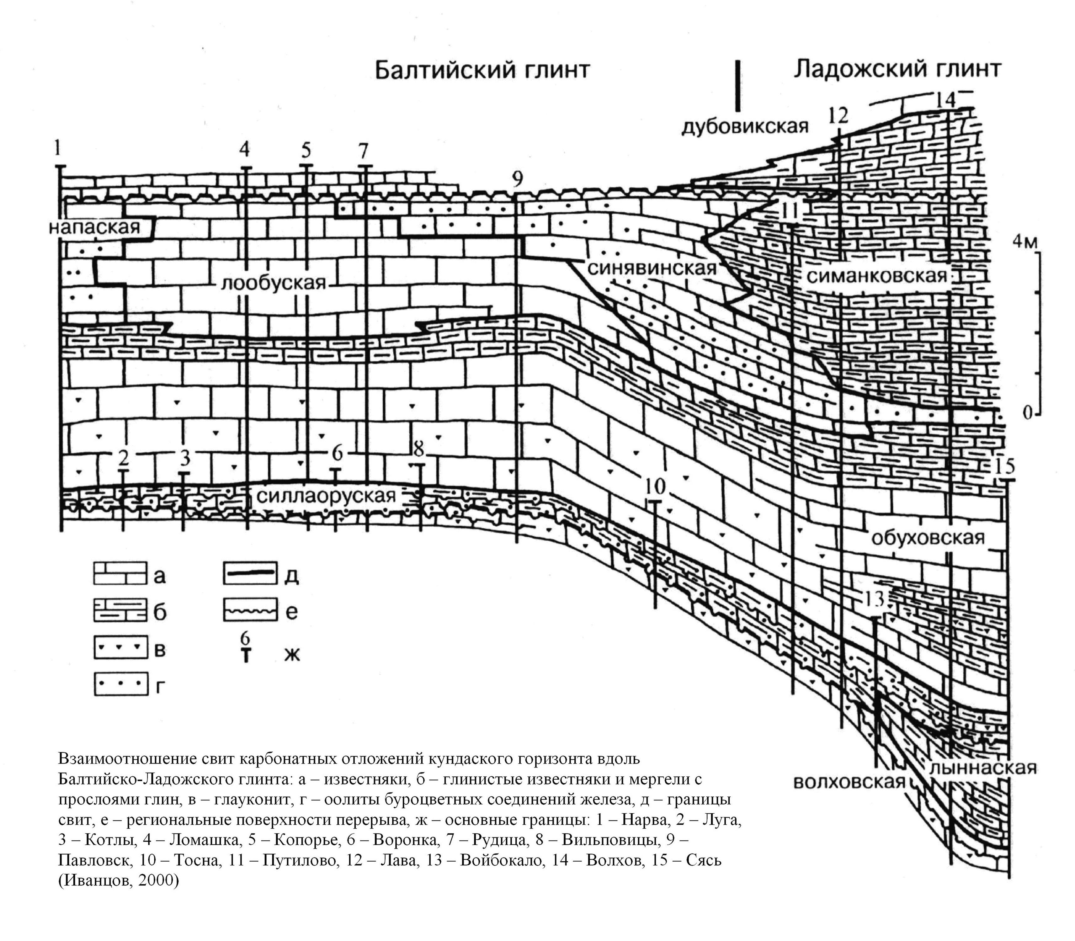 У�ебн�е коллек�ии Геология о�довика Бал�о�кандии